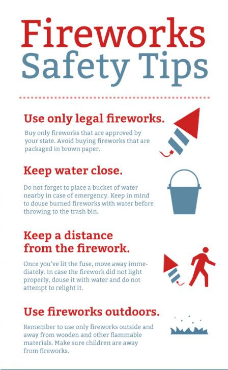 Firework-Safety