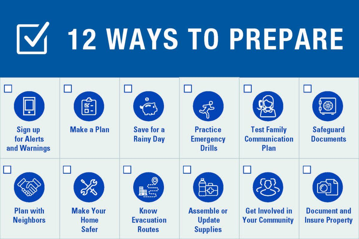 12 ways to prepare